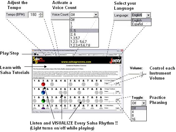 Salsa Grooves Interface